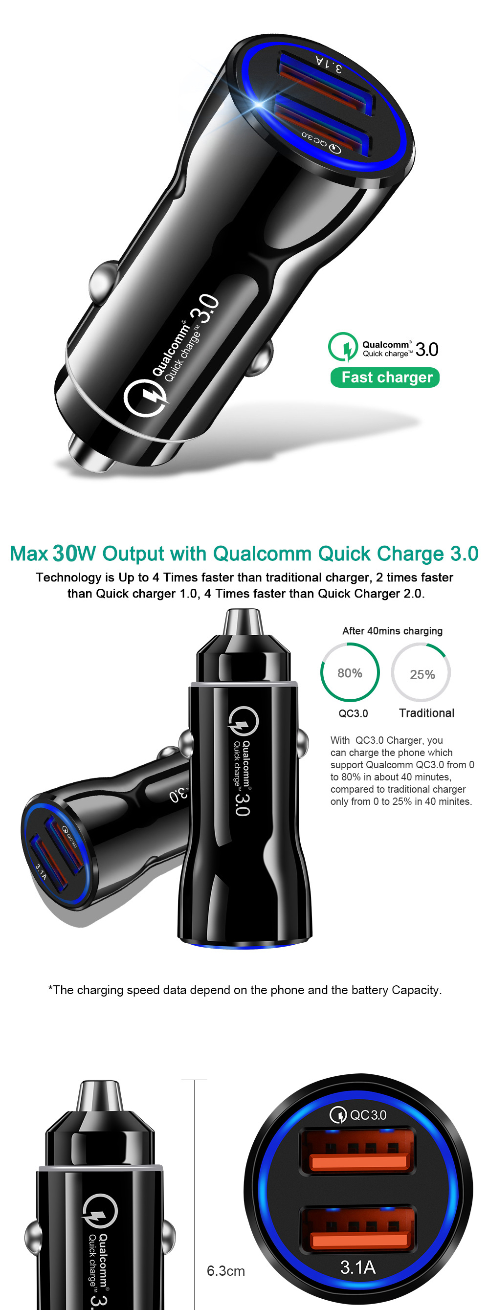 3.1A Quick Charge 3.0 New Electric Accessor For iphone charger for Xiaomi Huawei samsung mobile phone Car charger