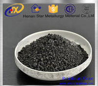 Minerals metallurgy and graphite products Raw petroleum coke recarburizing agent specifications