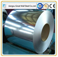 galvanized/aluzinc/galvalume steel sheets/coils/plates/strips, Innovative china cheap building materials