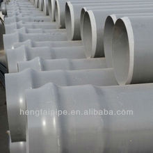 Bell end water supply pvc pipe