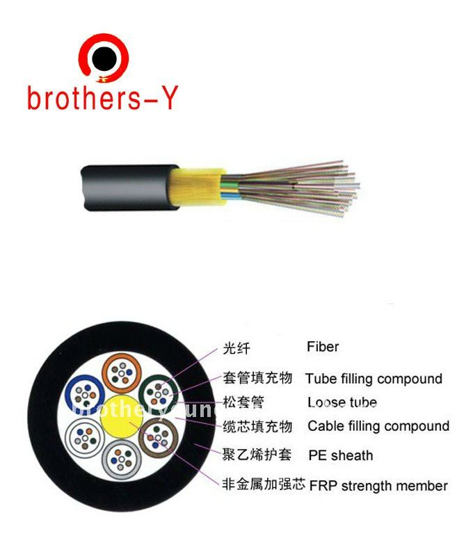 GYFTY Outdoor multi core fiber optic cables (thunder-proof cable)
