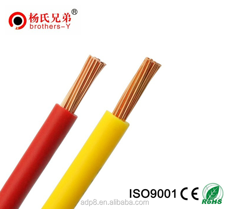 H05V-K Electric Cable 0.75mm2 RoHs XLPE/PVC Insulated Power wire