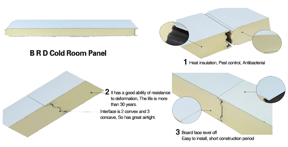 Clean room Polyurethane foam sandwich pur clean room panel