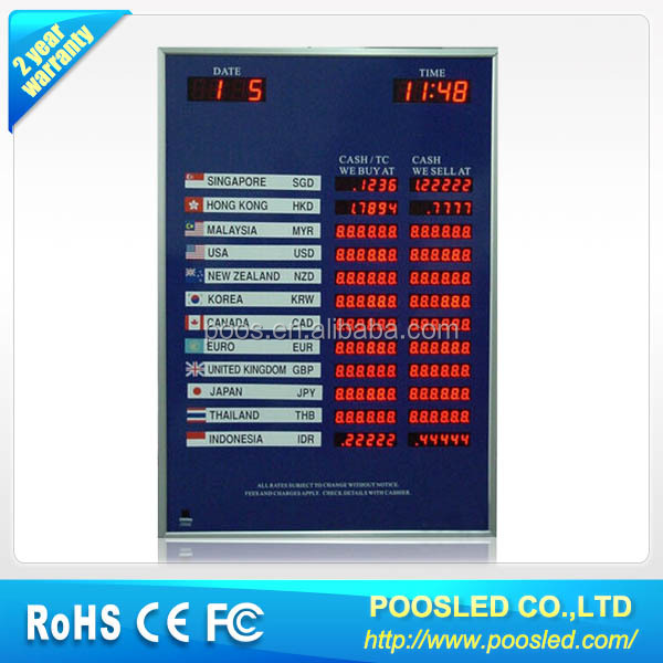 bank currency panel screen  currency bank signage banner  currency foreign banner display
