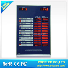bank currency panel screen \ currency bank signage banner \ currency foreign banner display