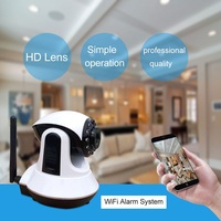 Security Protection WIFI GSM Home Shop