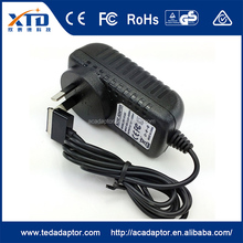 Trustworthy China supplier 15V 1.2A ac power usb charger