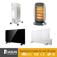 Wholesale types home electric heaters oil infrared electric panel convector heater