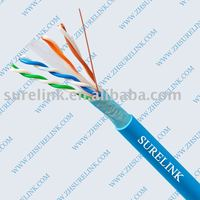 blue CAT6 FTP cable