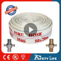 Fire hose reel parts
