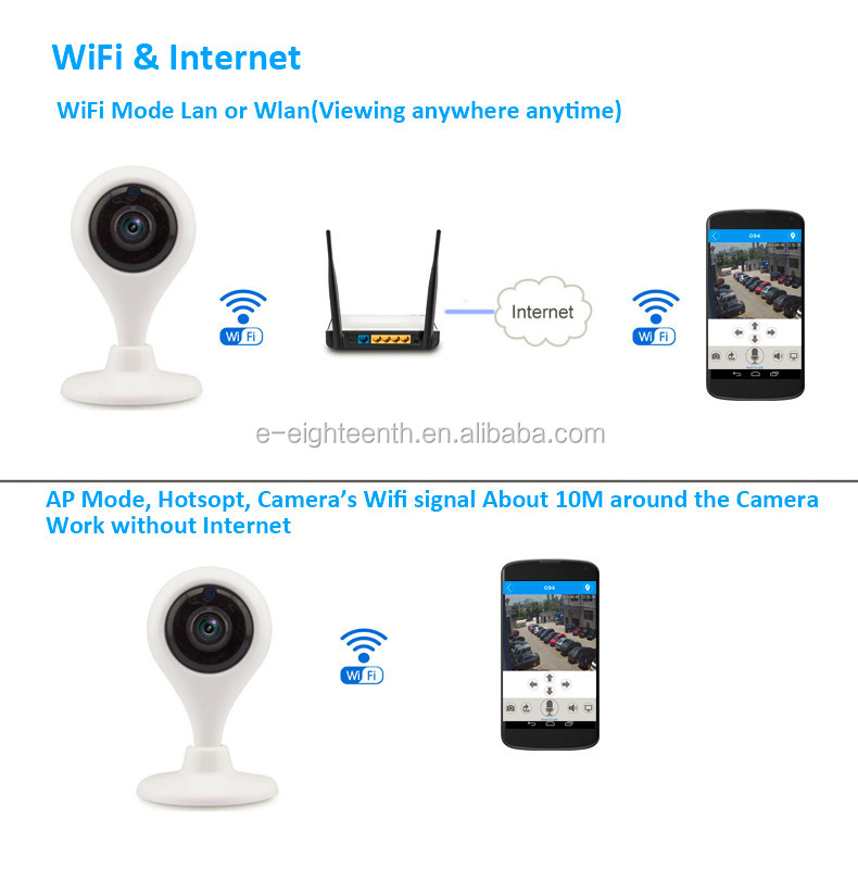 Pan and Tilt 720P professional home security P2P wifi IP CCTV network camera