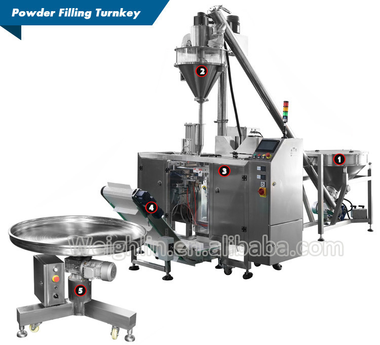 Automatic auger filler with screw conveyor filling packing liquid powder with preformed pouch spout bags