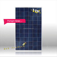 250W poly solar module PV panel made in China