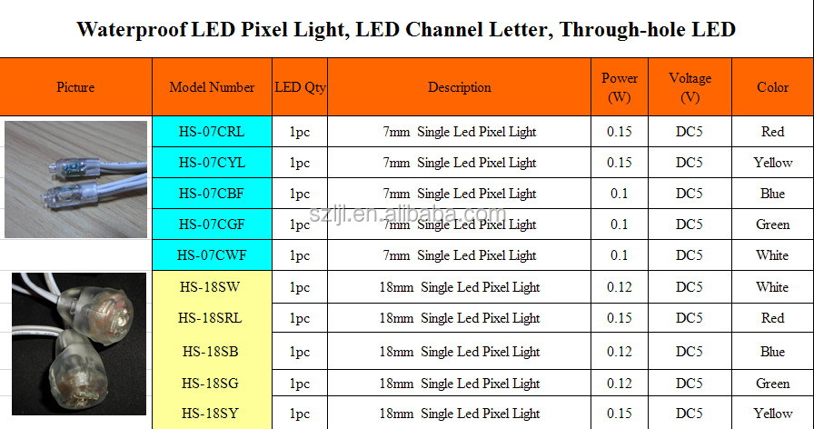0.3W IP68 waterproof led point pixel light 12mm with lpd 6803 IC