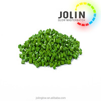 glow in the dark plastic, pp filler master batch, colorants for plastics