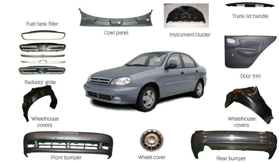 automobile exterior and interior parts