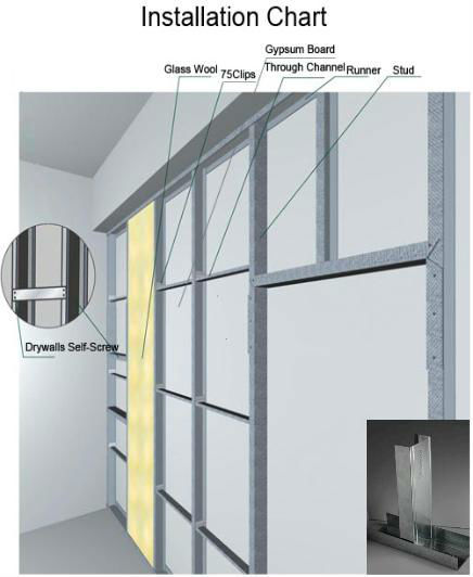 Drywall Partition System : Gypsum board plasterboard buy china