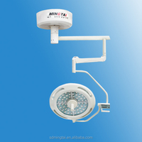 Energy saving and environmental protection surgical lamp