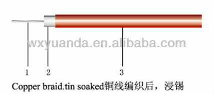 Semi-flexible coaxial cable