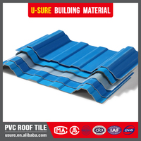 Heat resistant courrgated polyurethane roof sandwich panel