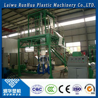 high speed packaging of meat plastic blowing machine prices