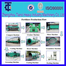 animal feed pellet machine production line/Poultry Manure separator manure dewatering machine/Cow Manure Dryer Machine