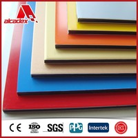 materials of construcion, aluminum composite panel