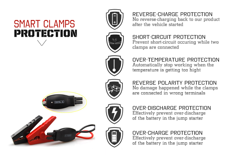 High Quality CE/FCC/ROHS/REACH Certification 1000 Peak Amps Auto Jump Starter Power Bank