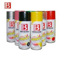 China factory acrylic lacquer car auto paint