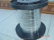 Alibaba supplier wholesales lacquered flat wire hot selling products in china