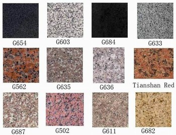 Low price different types of granite buy different types for Granite countertops colors price