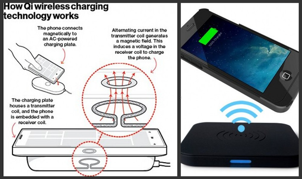 2014 Hot Sale Copper Wire Coil For Wireless Charger