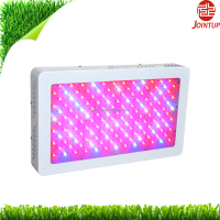 250W Plant LED Grow Light for plant grow improvement, Plant Grow Luminaire with 3Years warranty