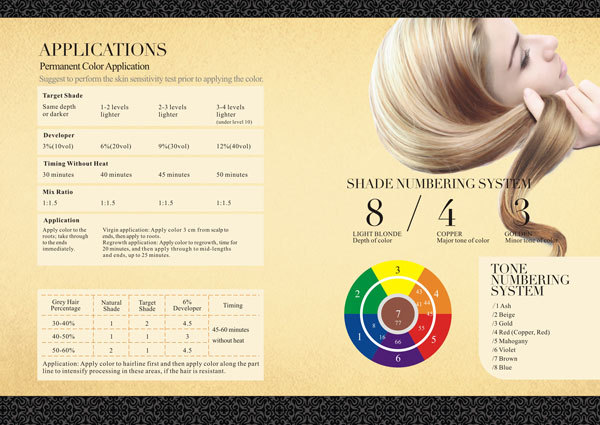 Ammonia Free Hair Color Brands