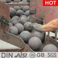 New Stardand High Quality 120mm Grinding Ball Used for Ball Mill