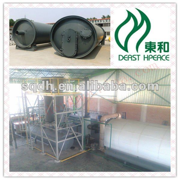 waste tyres /rubber recycling equipment with CE/ISO