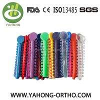 CE&ISO ortho medical accessories /dental apply/dental material