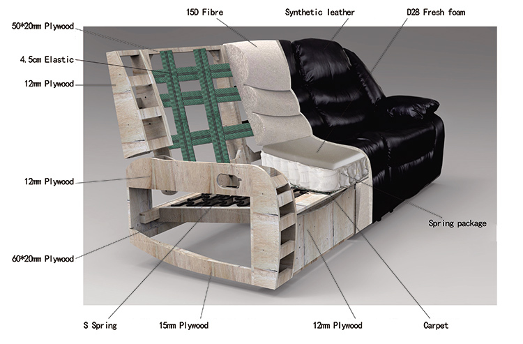 Zoy Brown Electric Lift Recliner Chair Sofa L96990 Buy  : HTB1zq0nJXXXXXXpXpXXq6xXFXXXp from www.alibaba.com size 750 x 493 jpeg 138kB