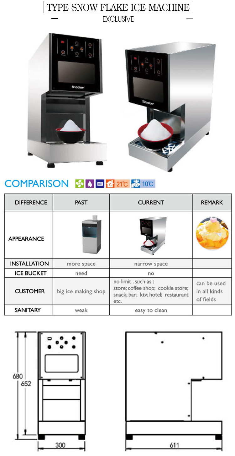 200 kg / 24 h milk snow flake ice maker machine price suppliers