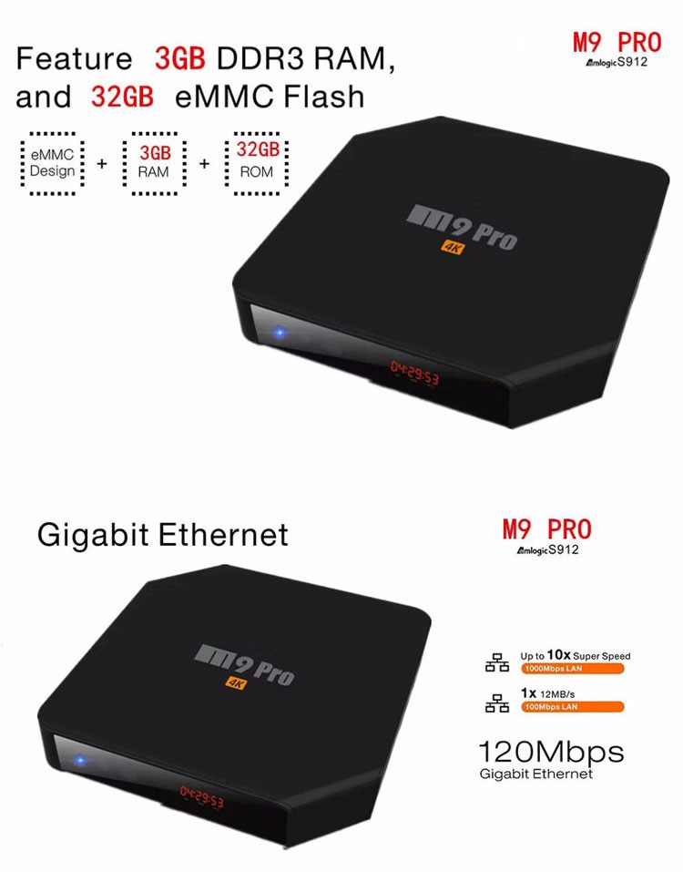 SYTA M9 PRO Amlogic S912 Android 6.0 Tv Box 3GB RAM 32GB Smart TV Box