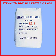 titanium dioxide rutile price with high quality R518