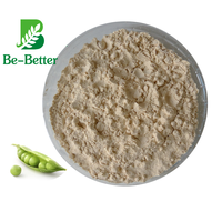 Pea protein powder china