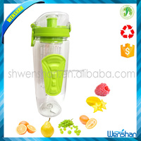 2017 New product 32 oz eco friendly fruit infusion plastic shaker water bottles