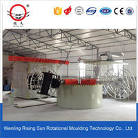 Tower plastic rotomolding machine,machine for making frozen falafel