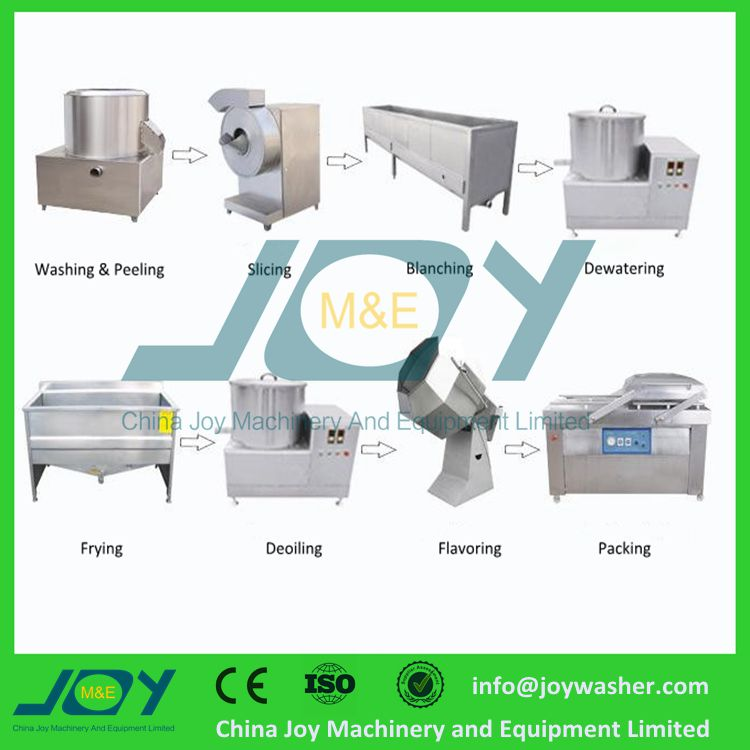 Stainless Steel Semi Automatic Potato Chips Making Machine