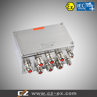 IECEx&ATEX certified 304 316 Stainless steel explosion-proof enclosure