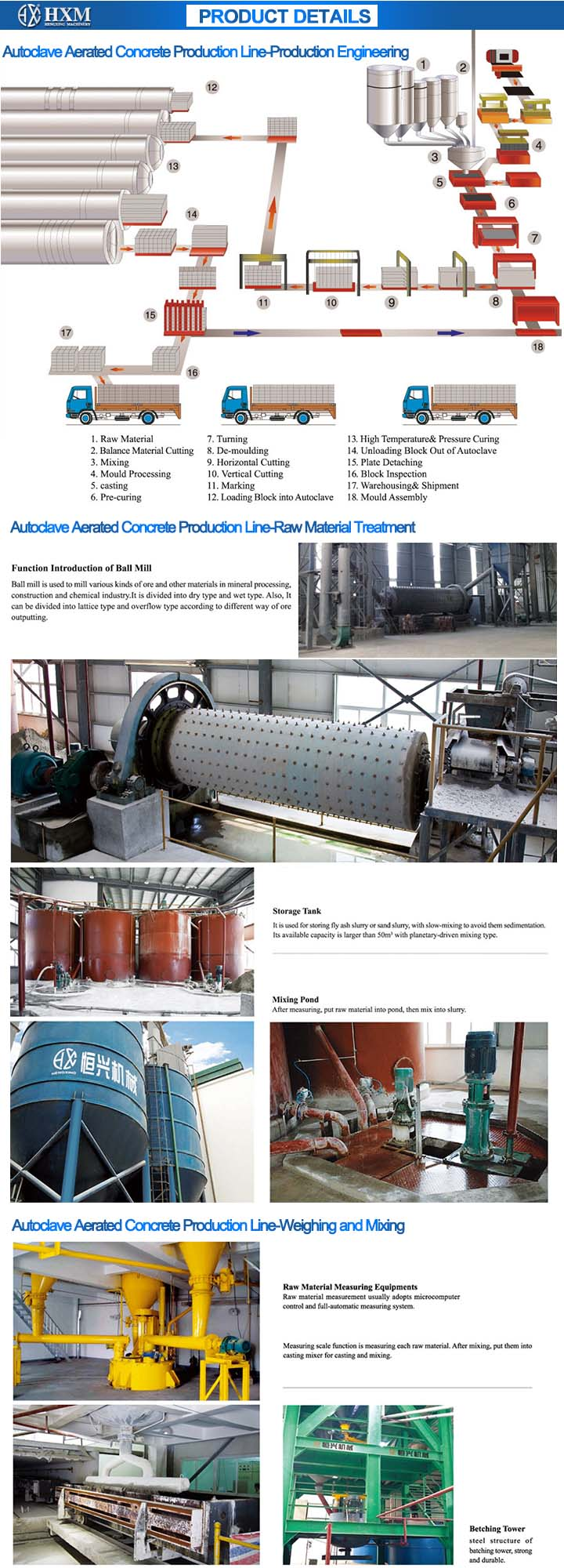Good quality AAC concrete block making machine with competitive price