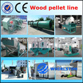 straw pellet mill production line