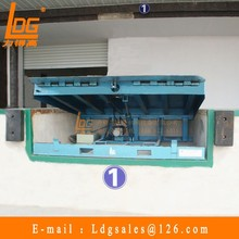 China hydraulic container loading ramp with DCQ10-0.6