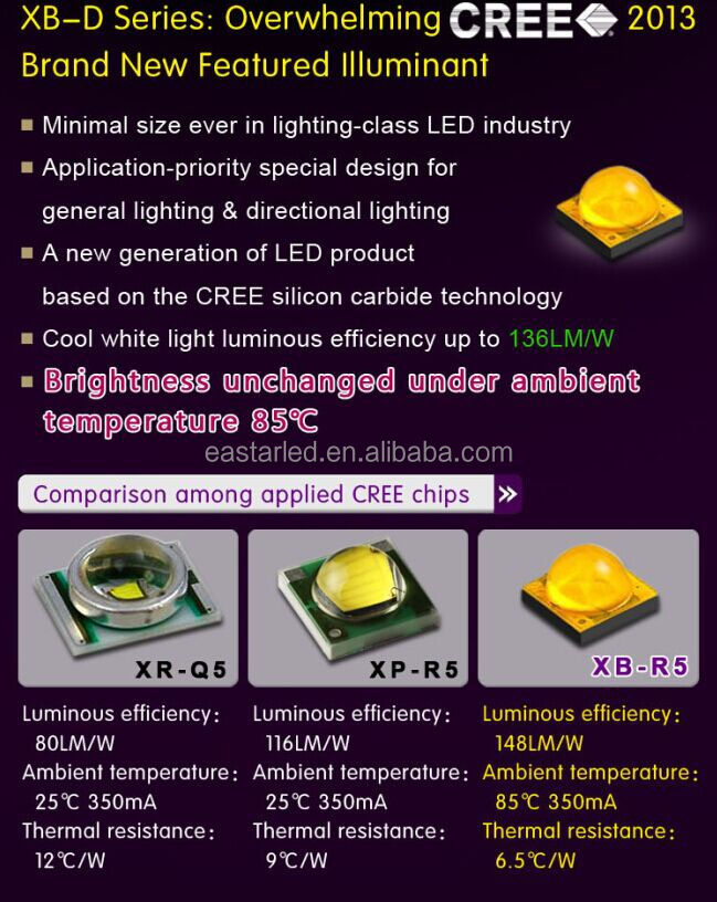 Most welcome supplier 720lm 7G 1157(BY15D) auto lamp